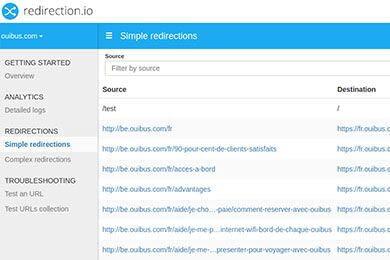 Optimisation des urls et mise en place de redirections HTTP adaptées