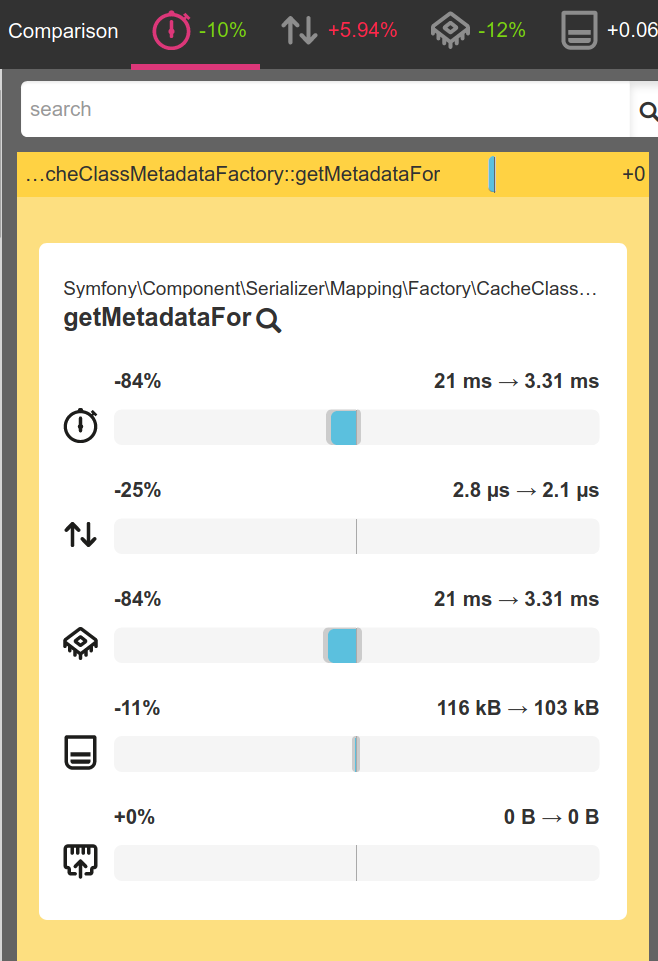 Cost of getMetadataFor without local cache… gone!
