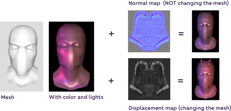 JoliCode - Making 3D 🗿 for the Web